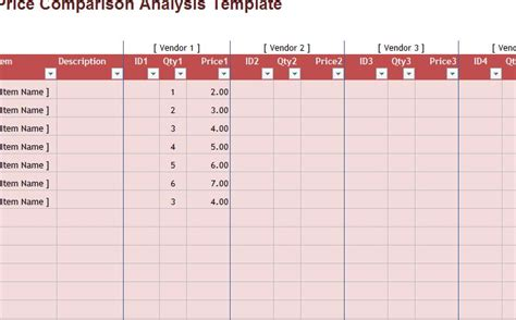 price comparison analysis template  excel templates