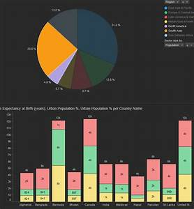 T Bar Size Chart Formatting Display Of Percentages On Stacked Bar Charts