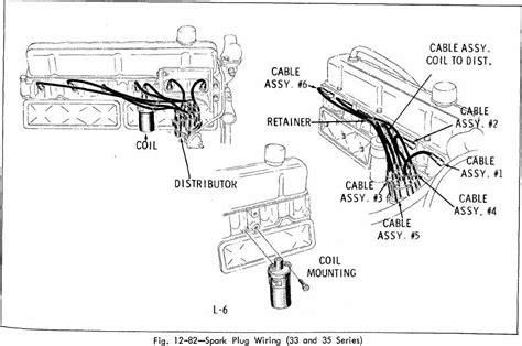 Oldsmobile Page Circuit Wiring Diagrams
