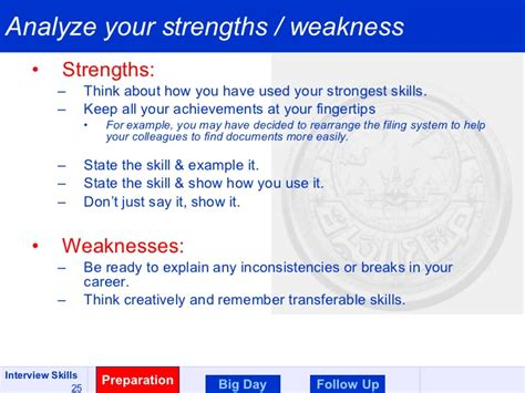 list of strengths and weaknesses for template