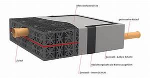 Rigole Berechnen : retention r ckhaltung mit ecobloc rigolenk rpern von graf ~ Themetempest.com Abrechnung
