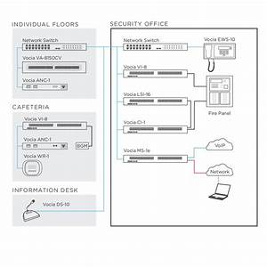Hospital Paging System Wiring Diagram