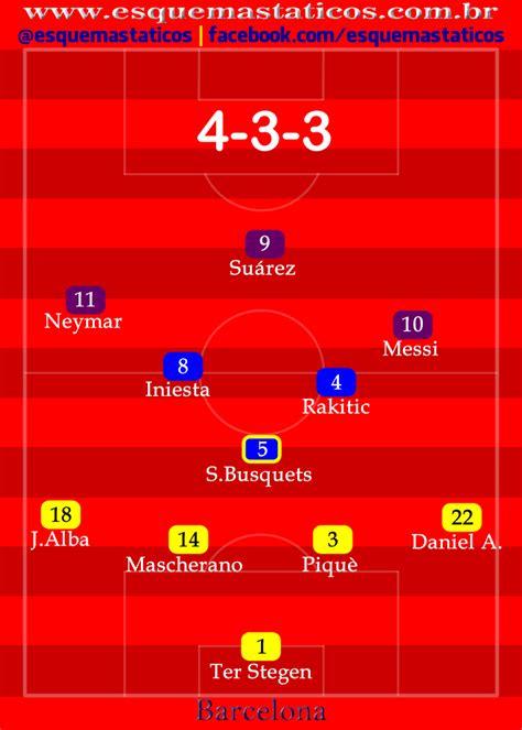 ÖZET | Barcelona 3 - 0 Juventus