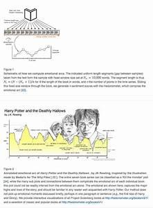 5076 best Academic Writing images on Pinterest | Academic ...