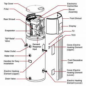 Westinghouse Electric Heat Pump Water Heater  Water Furnace Heat Pumps