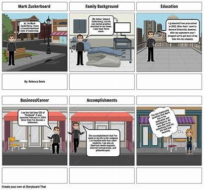 Zuckerberg Mark Storyboard Core