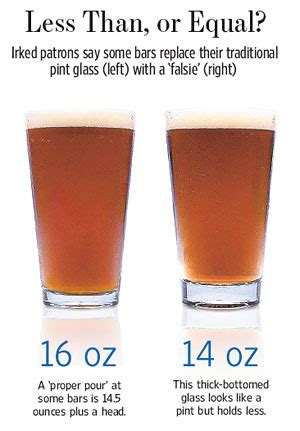 how many are in a pint your response to being served a faux pint glass community beeradvocate