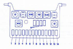 Alfa Romeo Gtv6 1990 Mini Fuse Box  Block Circuit Breaker