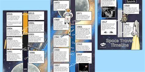 space travel timeline space travel timeline history space