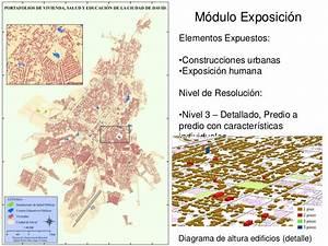 Presentacion De Riesgo Sismico Ciudad De David