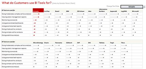 excel dashboard exles templates ideas more than 200 dashboards for you