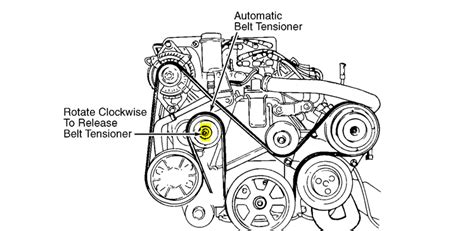 Dodge Caravan 3 3 Engine Diagram by 98 Caravan 3 3l Acc Belt Routing I Diagram But Can