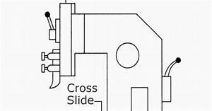 Diagram  Welding Machine Block Diagram Full Version Hd