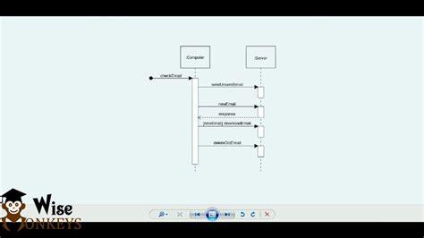 Sequence Diagram Staruml Tutorial by Sequence Diagram Using Staruml Bscit Practicals