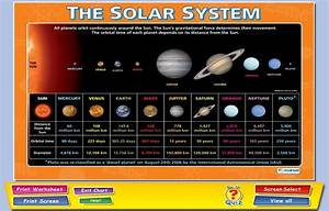The Solar System Content Pack includes 15 interactive ...