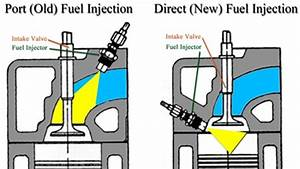 Tech Through Time  Fuel Injection