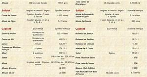 1 Stere De Bois Poids : poids d un stere de bois ~ Dailycaller-alerts.com Idées de Décoration
