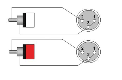 xlr cable wiring diagram wiring diagram and schematics