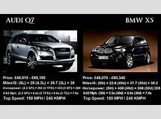 Audi Q7 vs BMW X5 Specifications YouTube