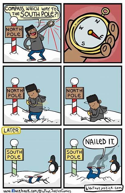 Compass North Pole Comics Gifs Funny Jokes