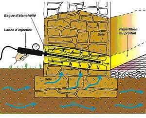 Produit Contre L Humidité : remont es de sol lutter contre l 39 humidit barri re ~ Premium-room.com Idées de Décoration