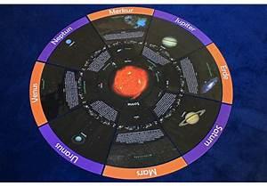 Bettwäsche Unser Sonnensystem : unser sonnensystem hersteller ~ Michelbontemps.com Haus und Dekorationen