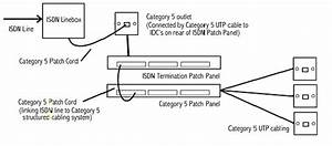 Isdn A Basic Guide