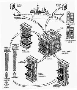 File Mk 41 Vls Diagram Jpg
