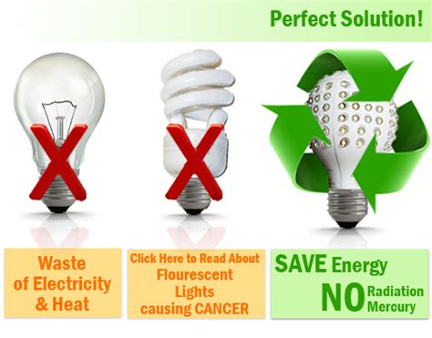 what are the advantages of led lighting eneltec