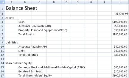 balance sheet template excel emmamcintyrephotographycom