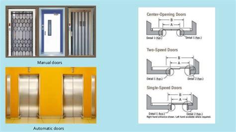 Elevator Door Types & Hydralic+elevator+components2.jpg