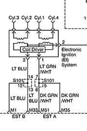 solved what s firing order for 2004 suzuki aerio sx wagon fixya