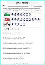 picture graph worksheets pictographs based