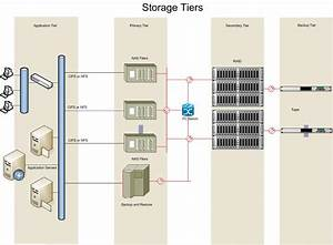 Azure Storage Filee Diagram