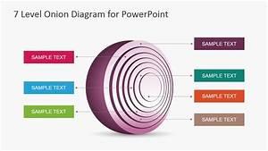 6920-01-7-level-onion-diagram-2