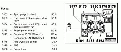 Vw Jettum Fuse Box Diagram Lighter by 2001 Vw Jetta Fuse Box Location Fuse Box And Wiring Diagram