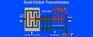 What Is A Dual Clutch Transmission  It U0026 39 S Design  U0026 Function