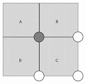 Constellation Diagram And Ace Decision Regions For The Marked Symbol Of
