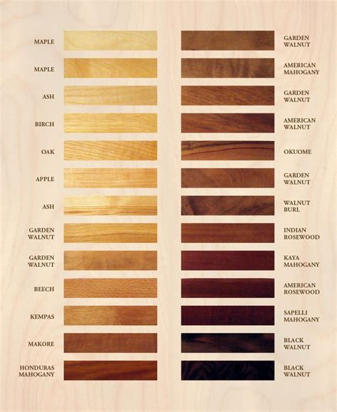 wood color chart wood color charts i really like black walnut for my