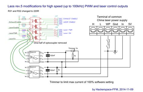 modifications  high speed pwm  laser control outputs
