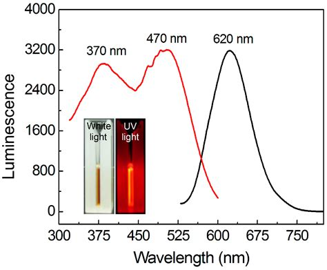 H2o2 Lewis Dot Diagram For Hydrogen Peroxide