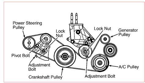 kia sedona   auto images  specification