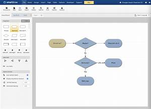 The Best Flowchart Software And Diagramming Tools