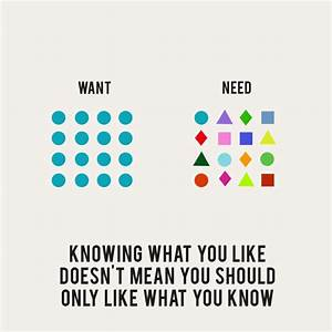 Difference Between Wants and Needs: An Illustration ...