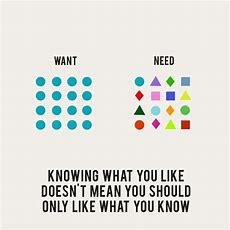 Difference Between Wants And Needs An Illustration  Examined Existence