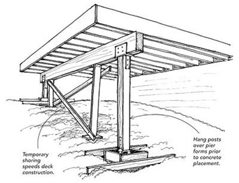 deck footing spacing australia 17 best ideas about deck construction on wood