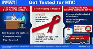 Most Americans Have Never Had An Hiv Test  New Data Show