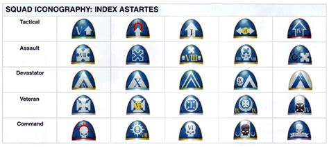 Similiar Space Marine Symbols Keywords
