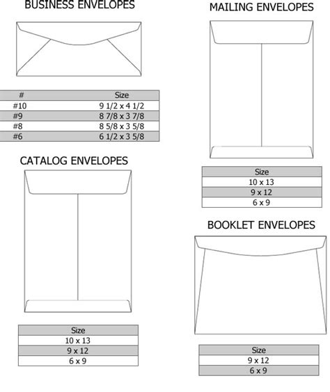 envelopes printing envelope sizes