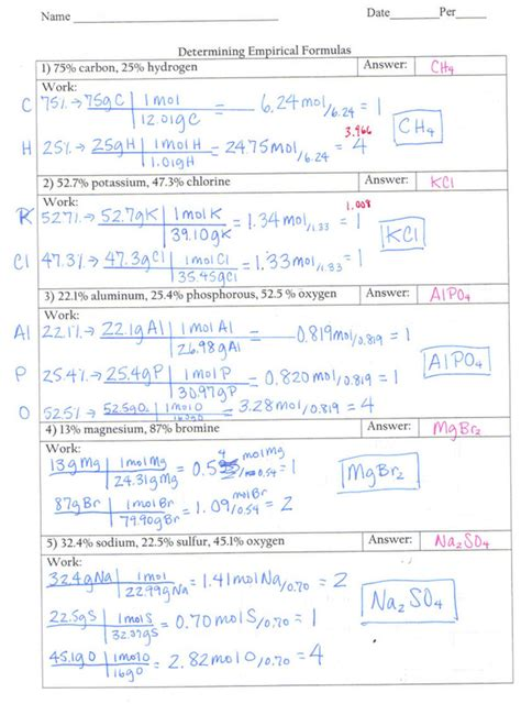 empirical formula worksheet answers worksheets for all